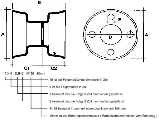 quad felgen atv felgen hilfe f r das finden der passenden felgen f r quad oder atv. Black Bedroom Furniture Sets. Home Design Ideas