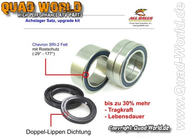 All Balls Achslager Upgrade Kit verstärkt hinten Kawasaki KFX 450 09-10